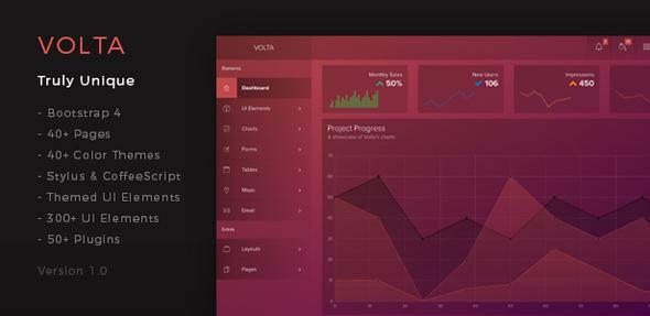 Volta – Futuristic Web Application and Admin Dashboard