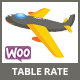 Table Rate Shipping by Class, Weight, Price, Quantity & Volume for WooCommerce - CodeCanyon Item for Sale
