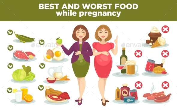 Pregnancy Diet Best and Worst Food While Pregnant. - Food Objects