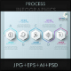 Modern Infographic Process Template Nulled