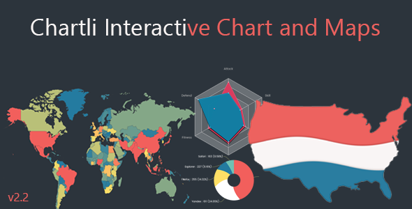 Chartli - Interactive Chart - CodeCanyon Item for Sale