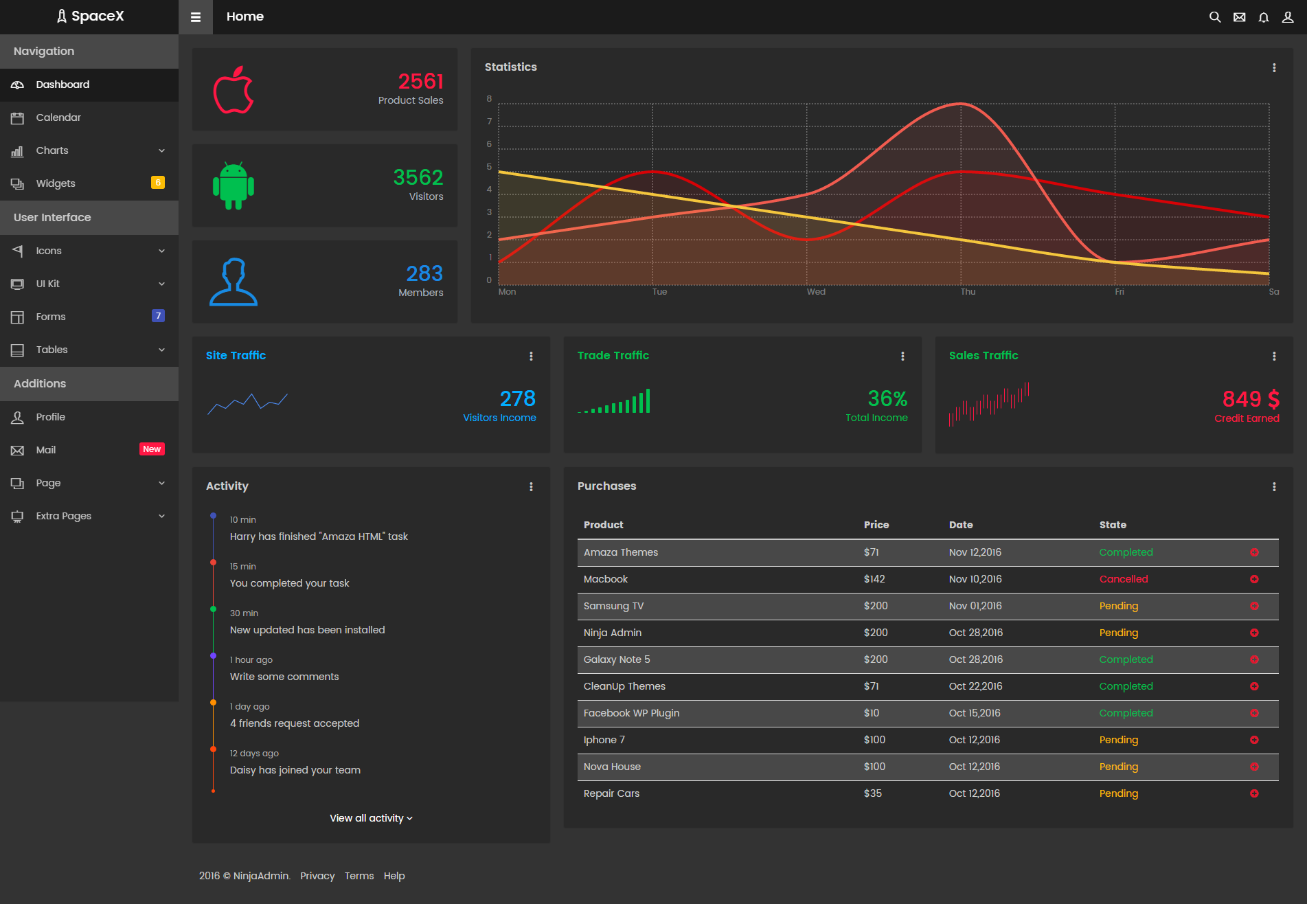SpaceX - Bootstrap Admin Template by NinjaTeam | ThemeForest