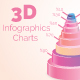 3D Infographics Charts - GraphicRiver Item for Sale