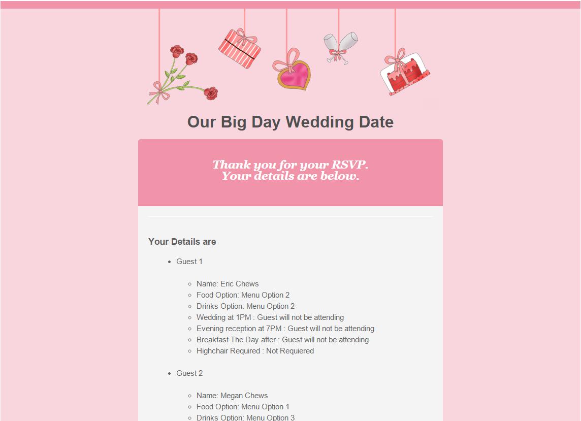 Wedding Breakfast Menu Options - Best Breakfast 2017