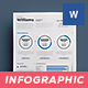 Infographic Resume Vol 3 - GraphicRiver Item for Sale