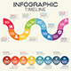 Infographics Timeline - GraphicRiver Item for Sale