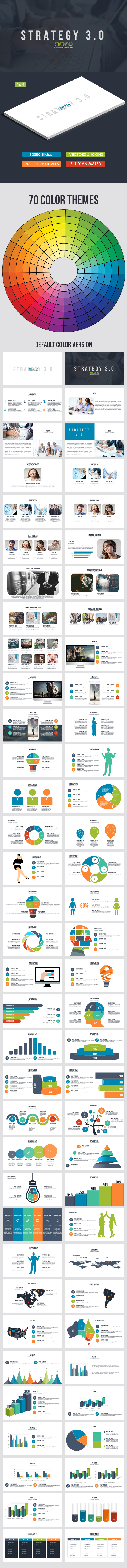 Strategy 3.0 Keynote Presentation Template - Business Keynote Templates
