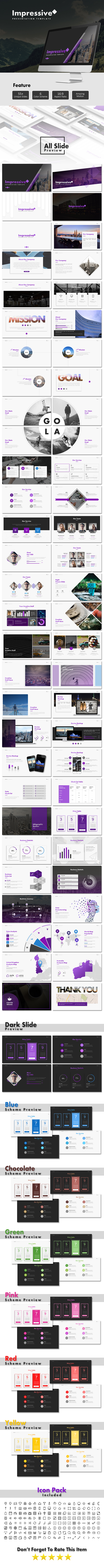Impressive Powerpoint Template - Business PowerPoint Templates