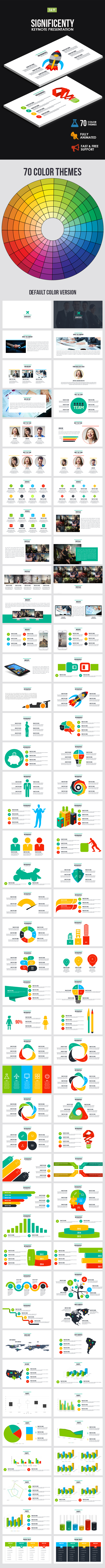 Significenty Keynote Presentation Template - Business Keynote Templates