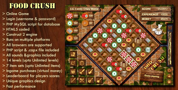 Food Crush - Online Match3 HTML5 Game (.CAPX) - CodeCanyon Item for Sale