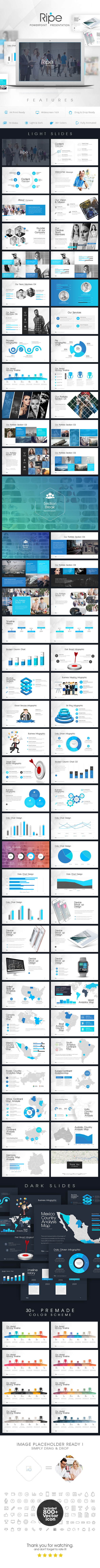 Ripe Power Point Presentation - Business PowerPoint Templates
