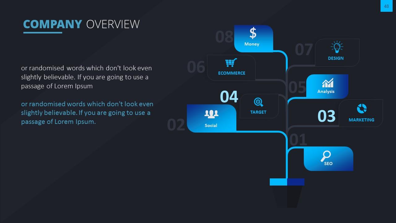 Bedaya Business Google Slides Template by Premast | GraphicRiver