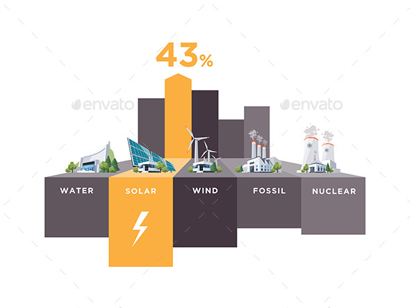 Electric Power Station Types Usage Infographic - Technology Conceptual