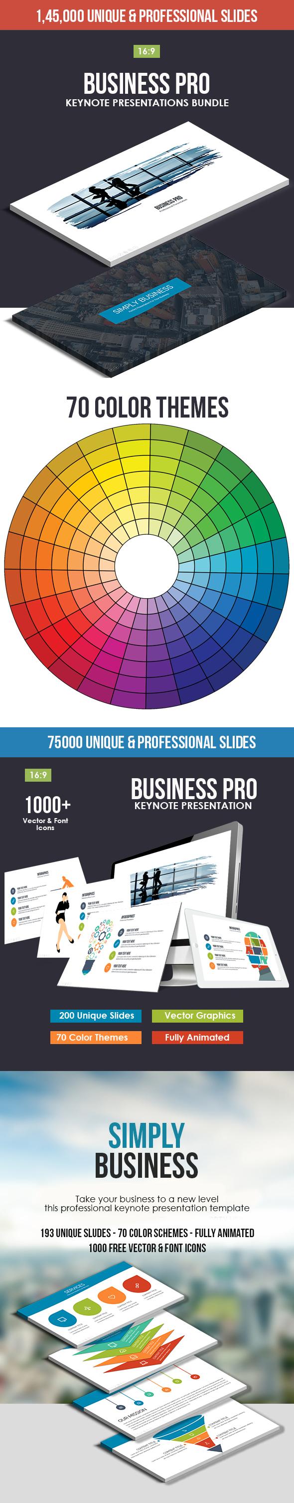 Business Pro 2017 Keynote Presentations Bundle - Business Keynote Templates