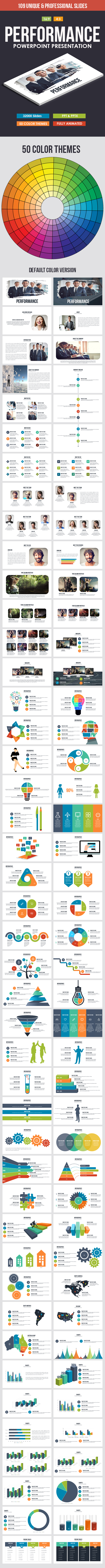 Performance Powerpoint Presentation Template - Business PowerPoint Templates