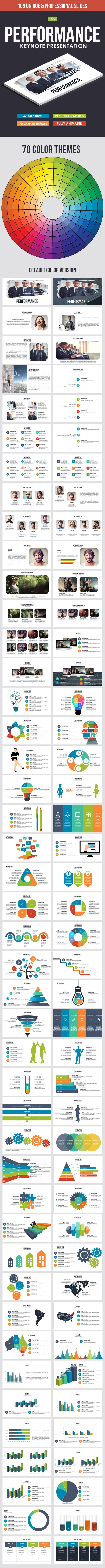 Performance Keynote Presentation Template - Business Keynote Templates