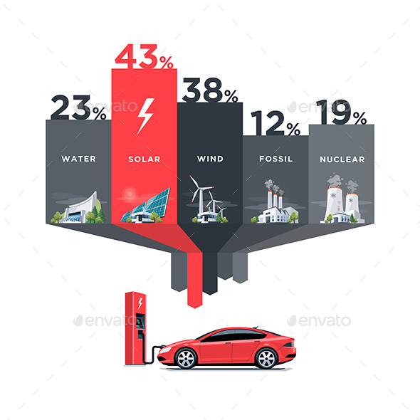 Electric Power Station Types Used for Electric Car - Miscellaneous Conceptual