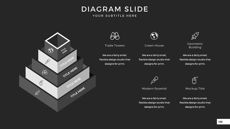 Brand PowerPoint Presentation Template by Hemalaya1 | GraphicRiver