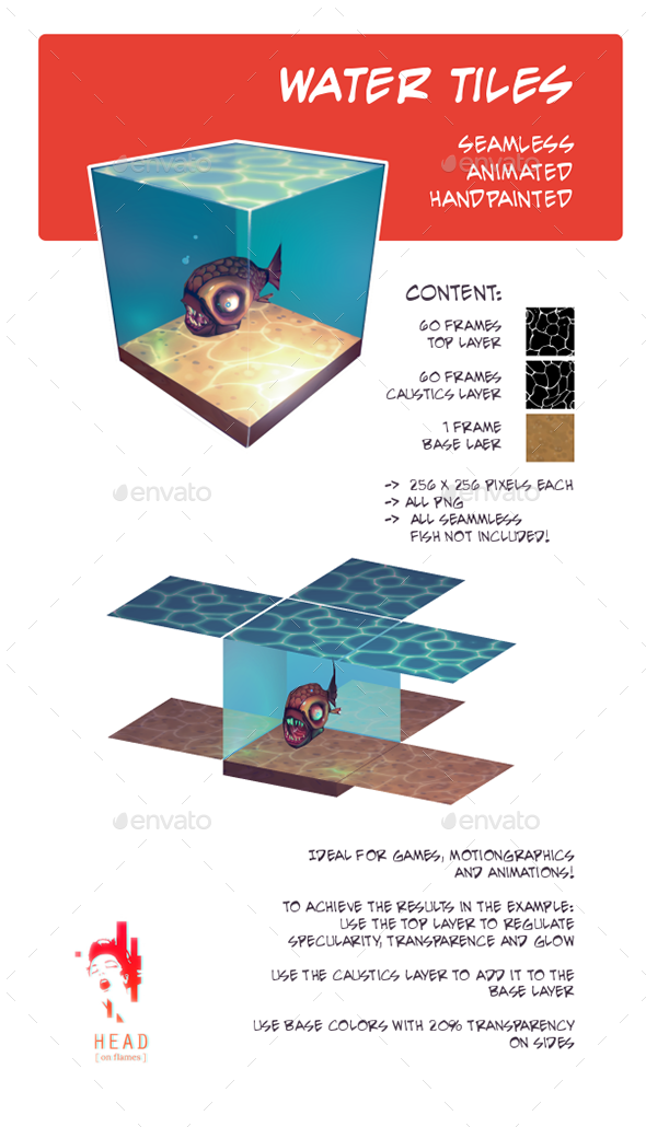 water tiles - seamless, animated, handpainted - 3DOcean Item for Sale