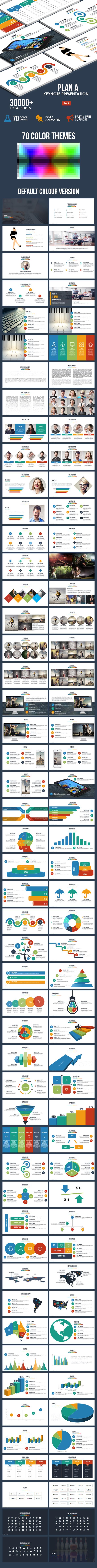 Plan A Keynote Template - Business Keynote Templates
