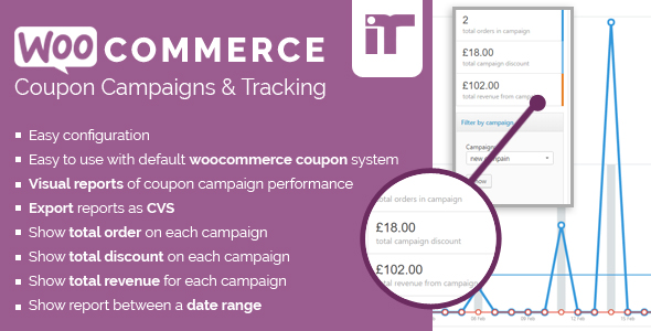 Woocommerce Coupon Campaigns & Tracking - CodeCanyon Item for Sale