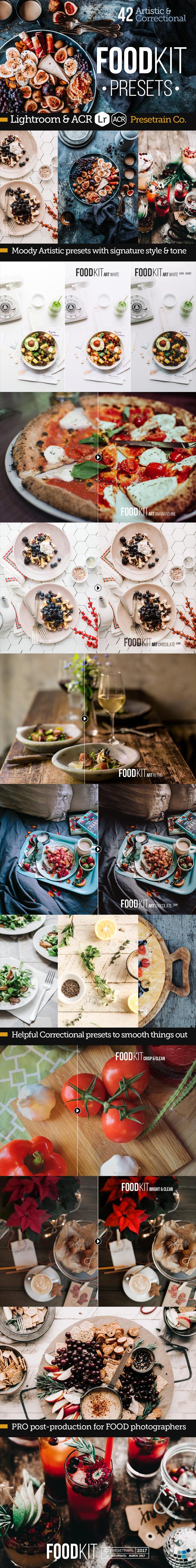 FoodKit - 42 Food Presets for Lightroom & ACR - Lightroom Presets Add-ons