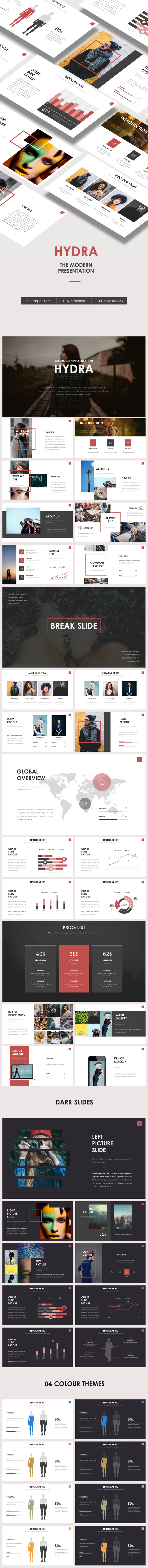 Hydra Powerpoint Template - Business PowerPoint Templates