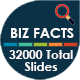 Biz Facts Powerpoint Template - GraphicRiver Item for Sale