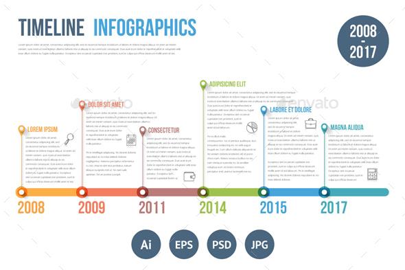 Timeline - Infographics