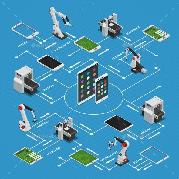 Electronics Factory Isometric Flowchart - Computers Technology