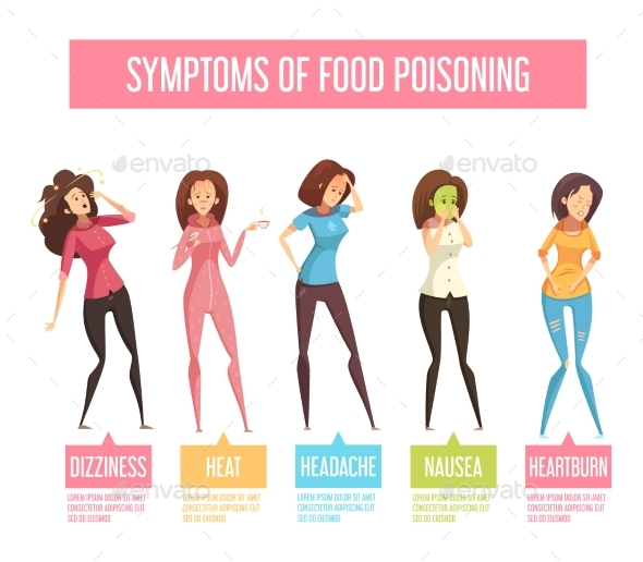Food Poisoning Woman Symptoms an Infographic - People Characters