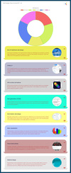 Infographics template 03.  thumbnail
