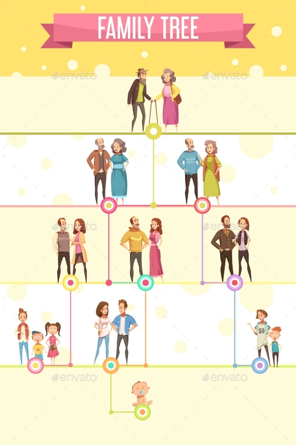 Family Tree Poster - People Characters