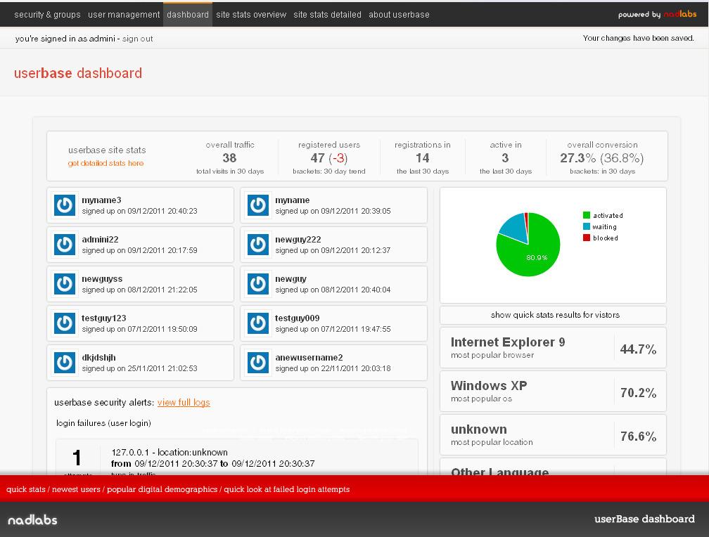 Ajax'd PHP Login, User Management & Site Security