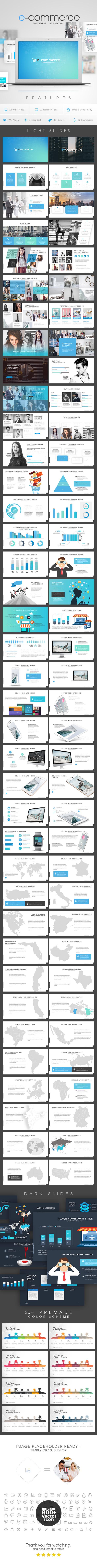 E-commerce Power Point Presentation) - Business PowerPoint Templates