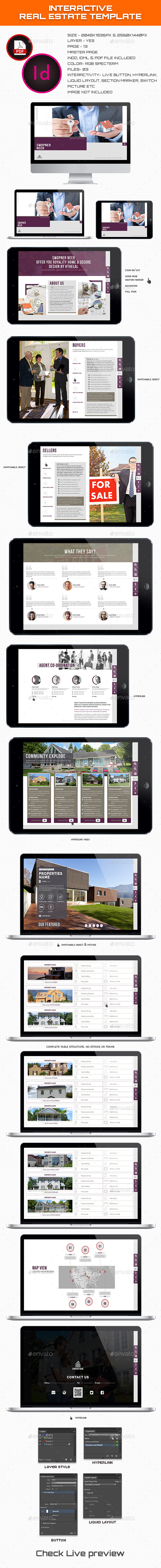 Interactive Real Estate Template - ePublishing