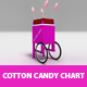 Cotton Candy Chart - 3DOcean Item for Sale