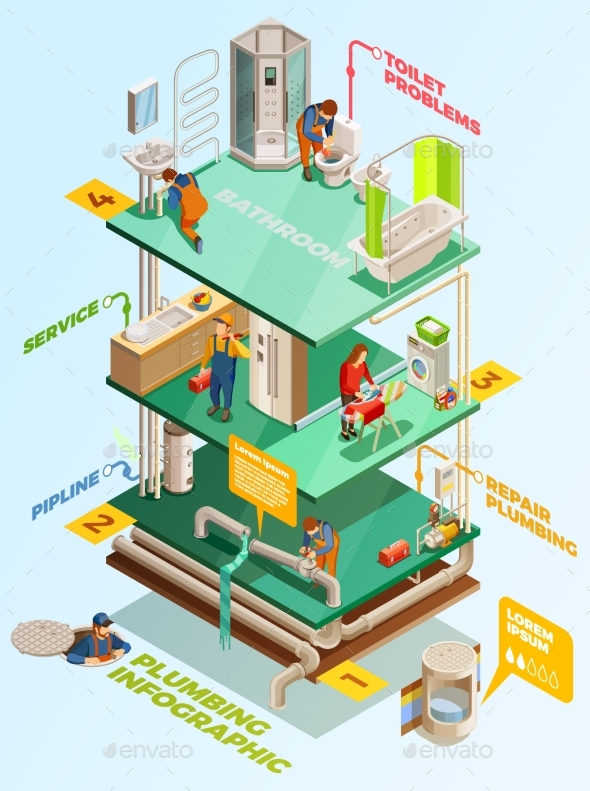 Plumbing Problems Solution Isometric Infographic - Services Commercial / Shopping