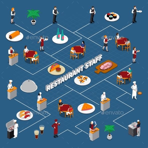Restaurant Staff Isometric Flowchart - Industries Business