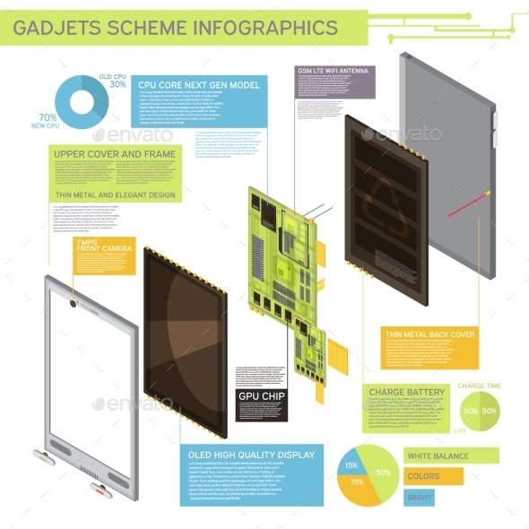 Gadgets Scheme Infographics - Computers Technology