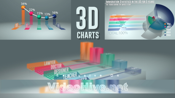 smart 3d charts by sachipap videohive