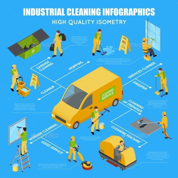 Isometric Industrial Cleaning Infographic - Services Commercial / Shopping