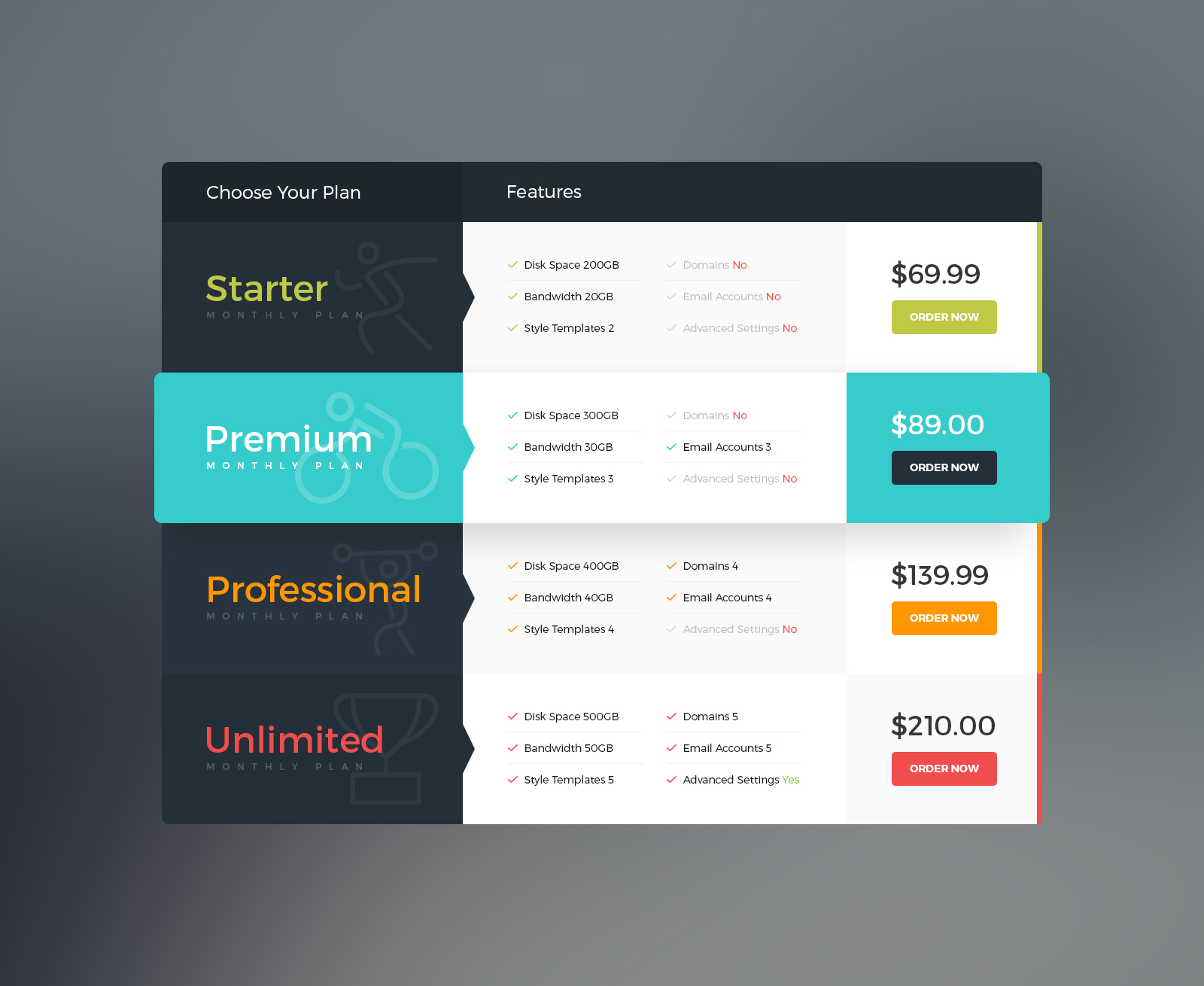 Horizontal vertical pricing tables by thematek codecanyon for Html horizontal table