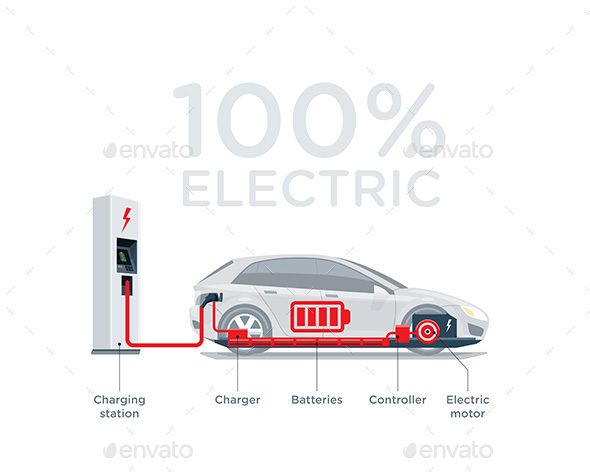 electric car scheme simplified diagram of components by petov rh graphicriver net electric car charger components electric car charging diagram