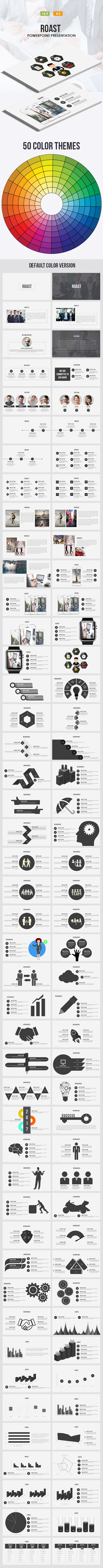 Roast Powerpoint Presentation Template - Business PowerPoint Templates
