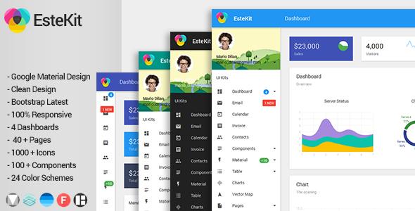 EsteKit – Responsive Material Design Admin Template