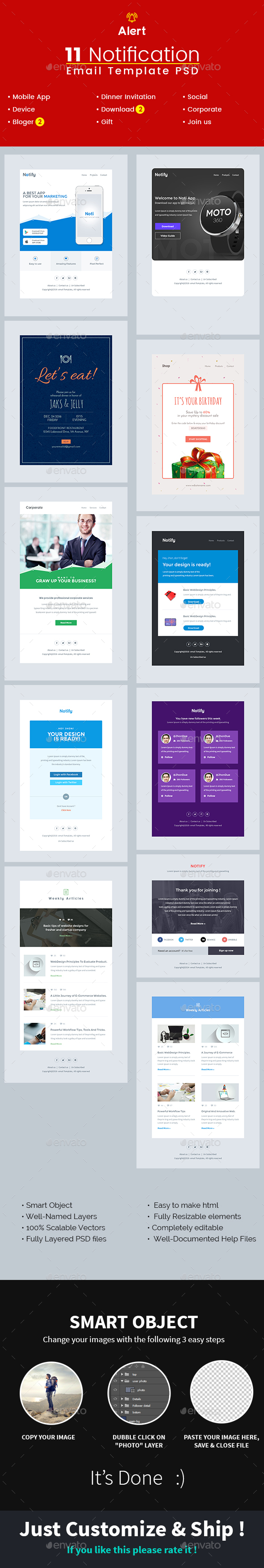 Alert Notification Email Template Psd By Kalanidhithemes Graphicriver