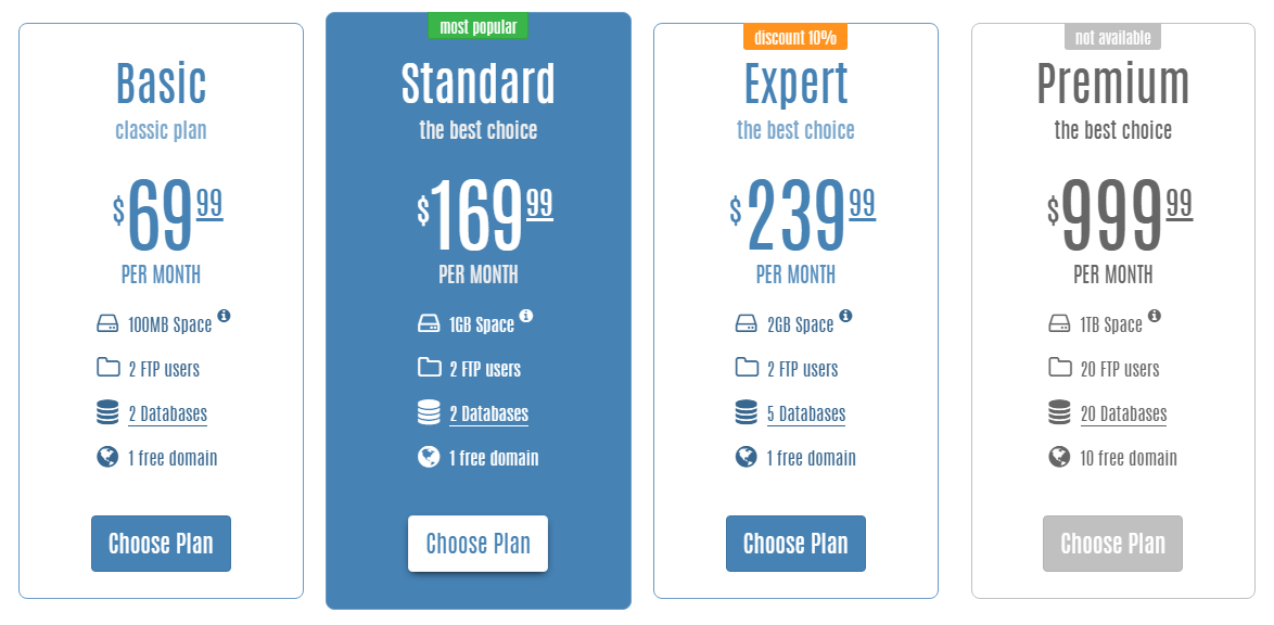 Classic Solid Modern - Responsive Pricing Tables