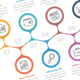 Seven Steps Infographics - GraphicRiver Item for Sale