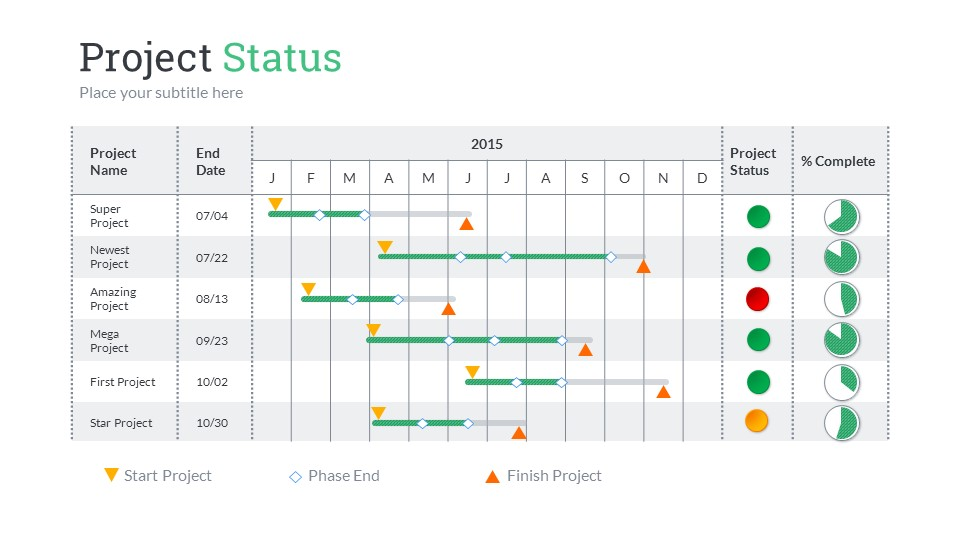 project status powerpoint presentation templatesananik, Powerpoint templates